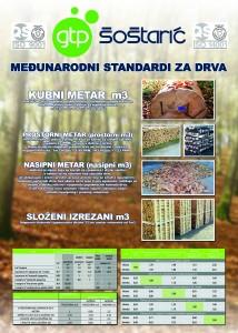 Gtp Sostaric Standardi drva plakat 50x70_2