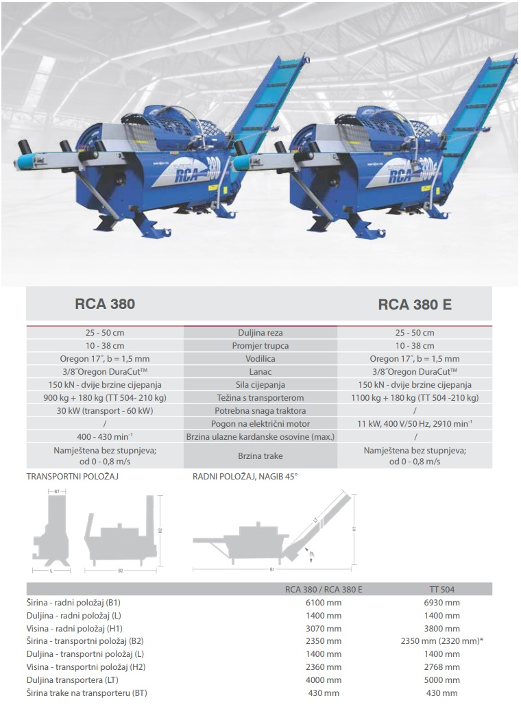 rca91