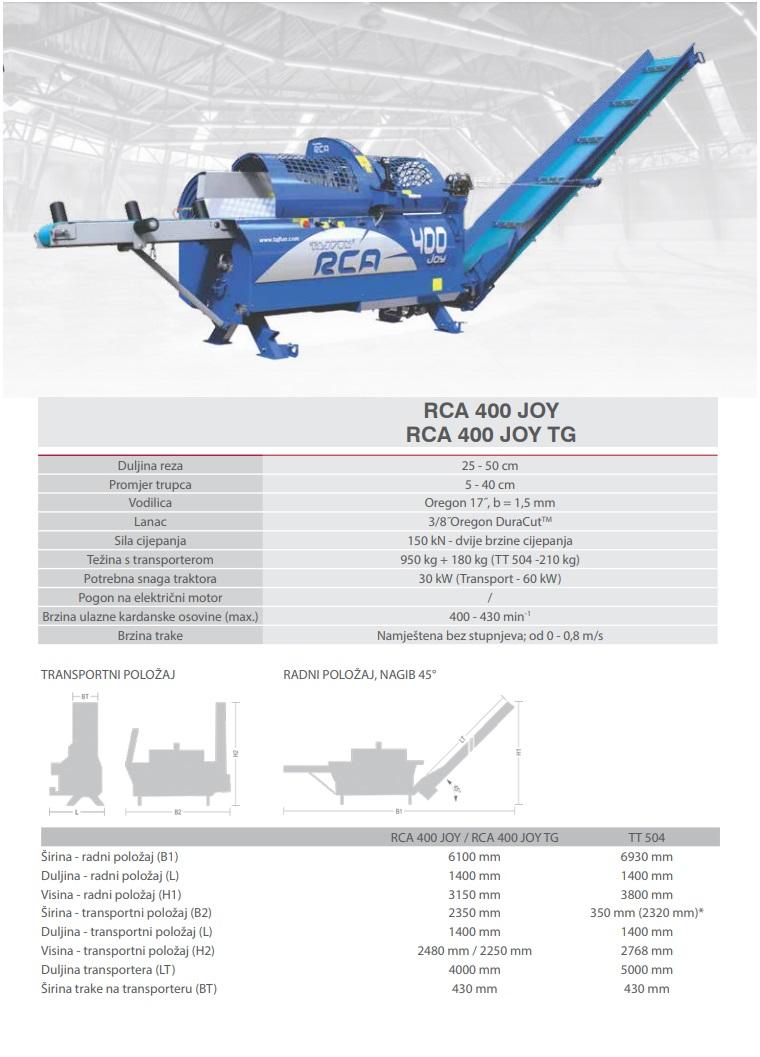 rca92