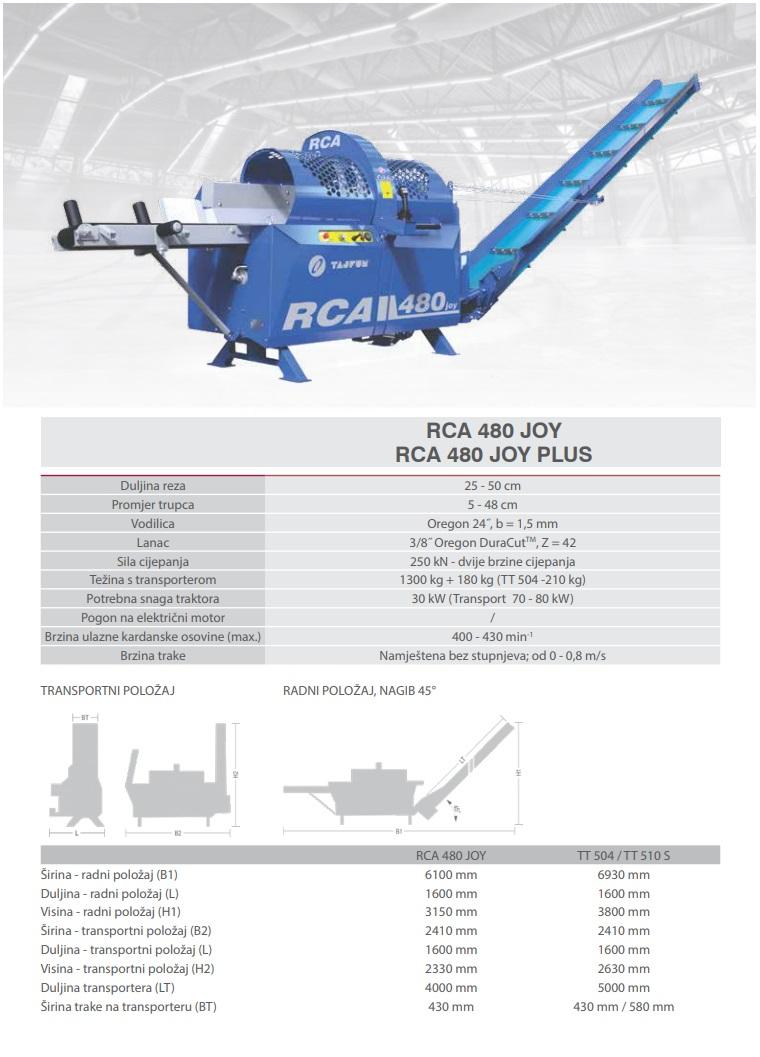 rca93