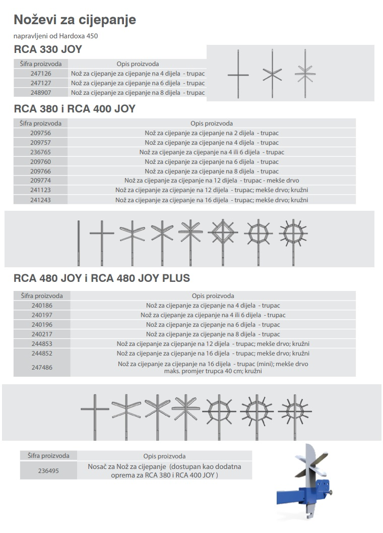 rca95